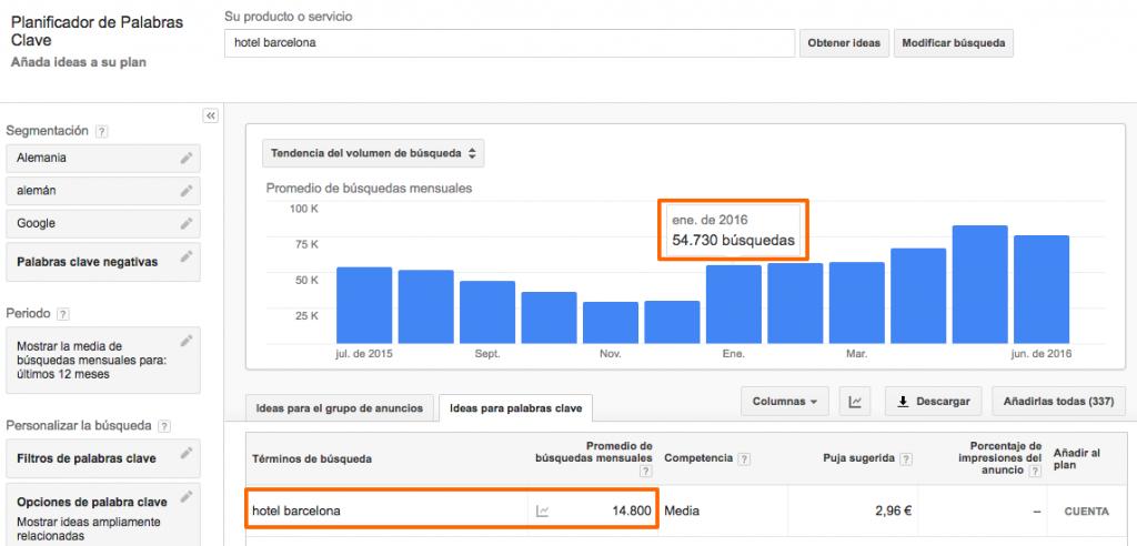 """Estimación de búsquedas mensuales de """"Hotel Barcelona"""" en Alemania en un año"""