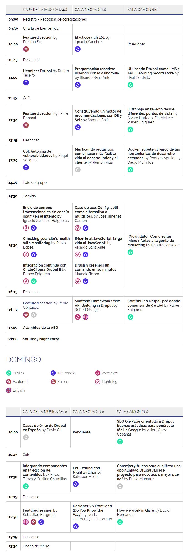 Programa DrupalCamp Spain 2018
