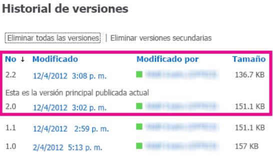 Control de Versiones SharePoint
