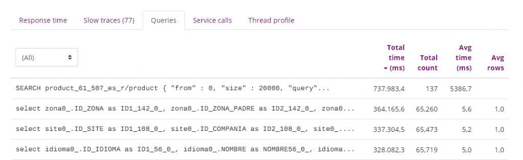 apm queries base de datos