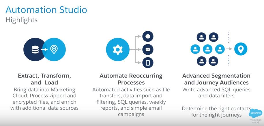 Automation Studio Salesforce