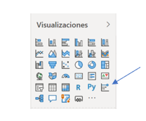 Visualización Key Influencers en Power BI