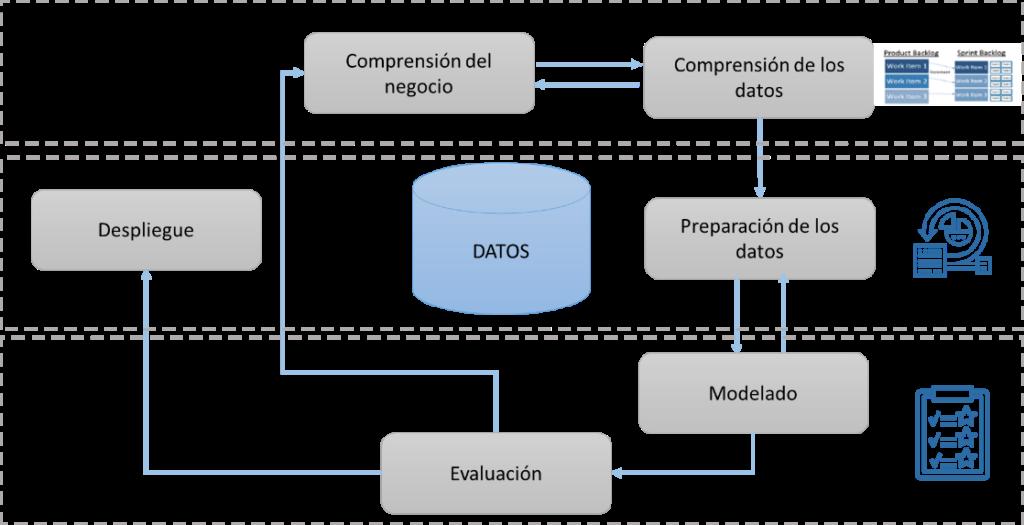 Scrum Data Analytics