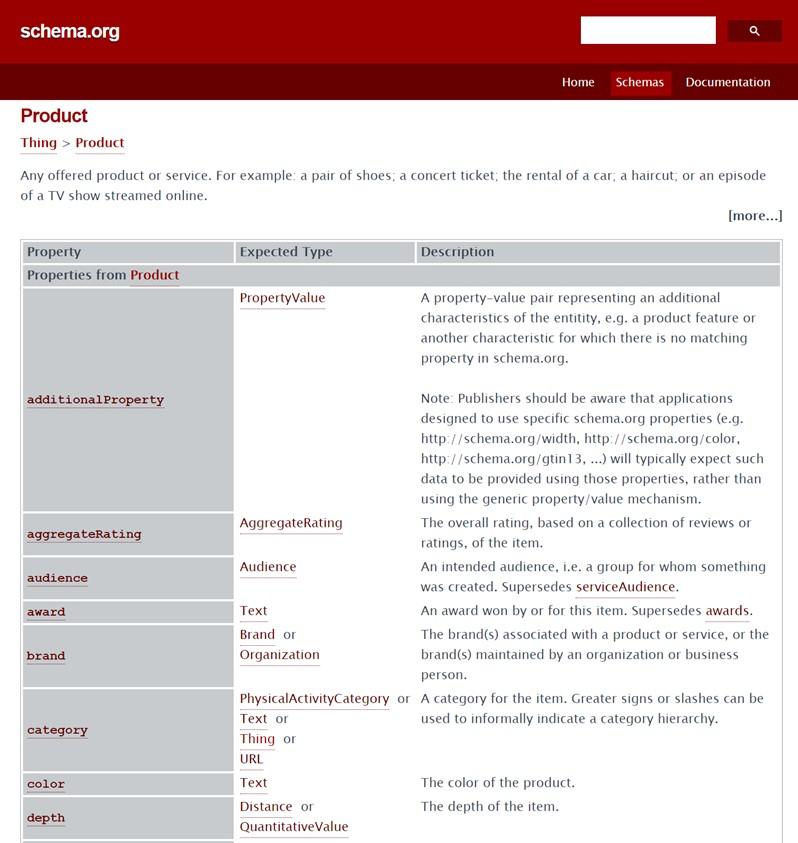 schema.org producto