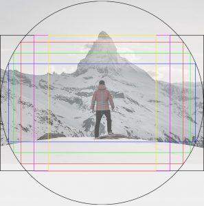 composicion simetrica