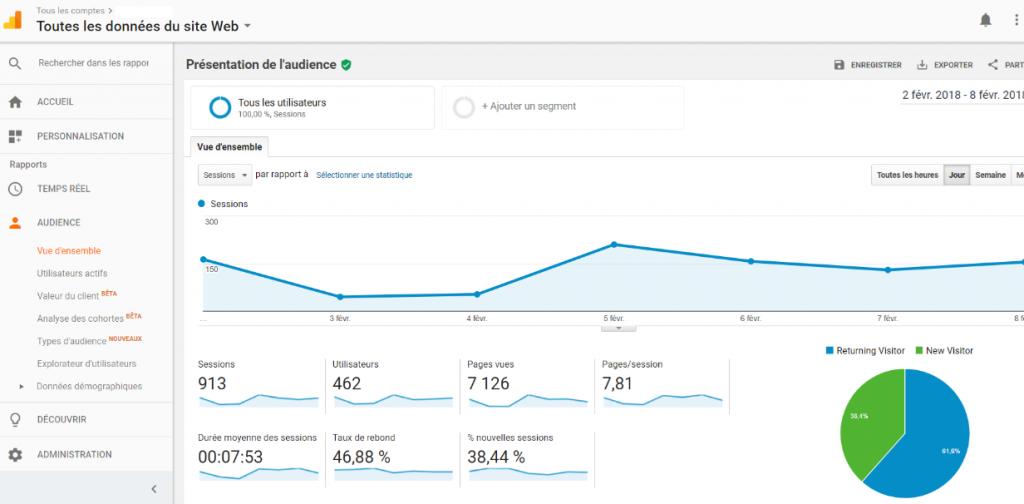 análisis comportamiento usuarios web